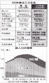 総人口図.png